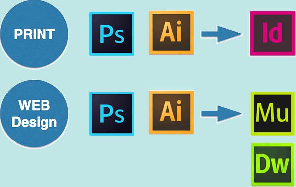 Web und Print im Vergleich