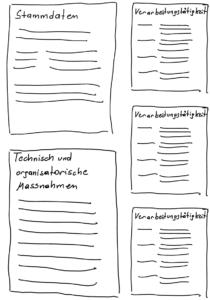 Verzeichnis der Verarbeitungstätigkeiten - Module