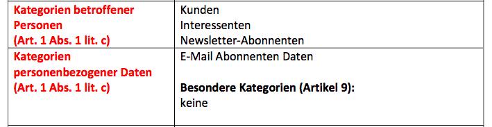 Verzeichnis der Verarbeitungstätigkeiten - Kategorien Personen und Daten