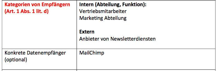 Verzeichnis der Verarbeitungstätigkeiten - Kategorien Empfänger